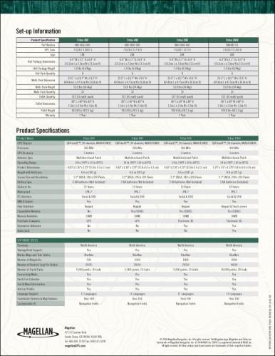 Magellan Triton Outdoor GPS Series Datasheet
