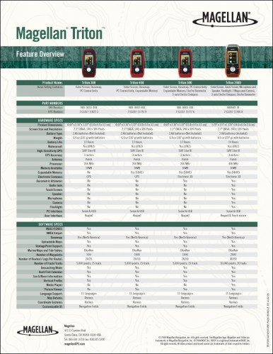 Magellan Triton Comparison Chart Datasheet